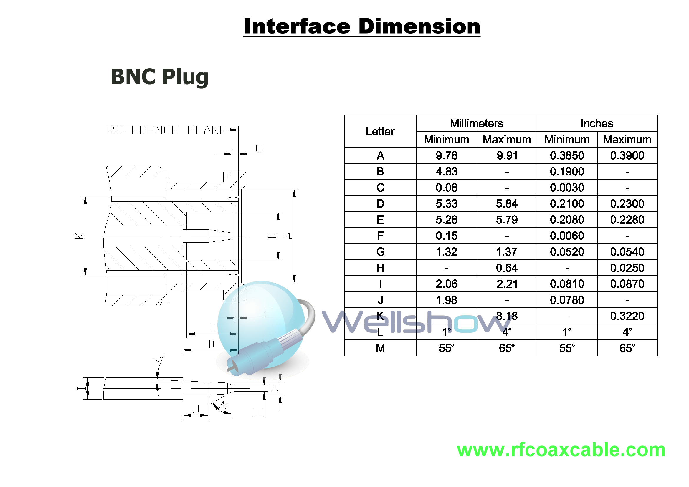 bnc rf connectors  coaxial connectors  rf cable connectors  coaxial cable connectors  50 ohm