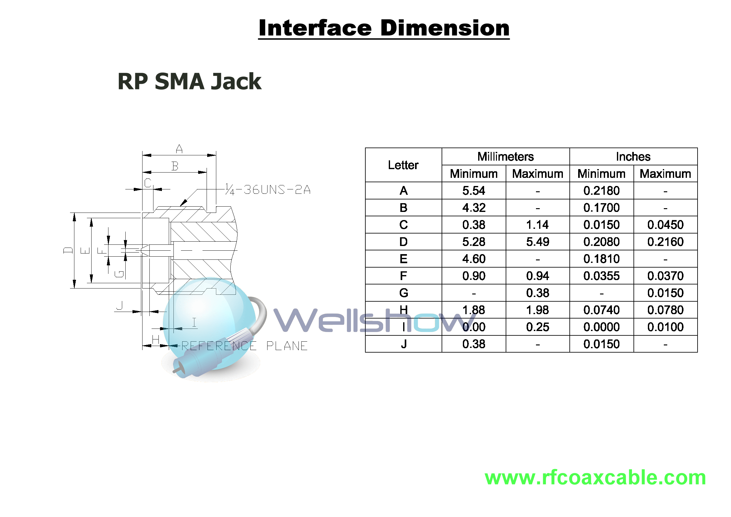 Rp Sma Female Jack Panel Connector Waterproof Rf