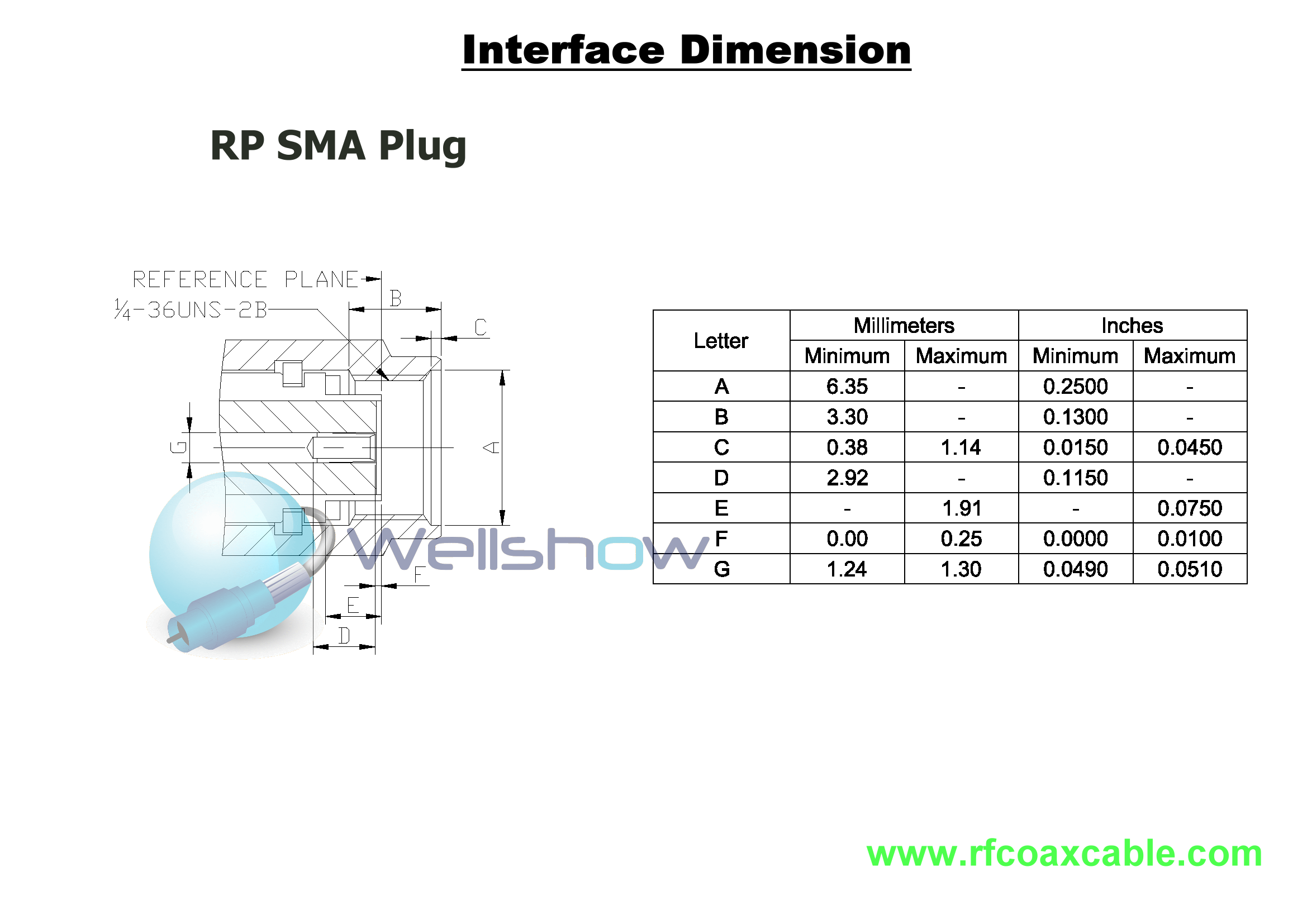 RP SMA Male Right Angle connecoor, Waterproof, RF Connectors,Coaxial ...