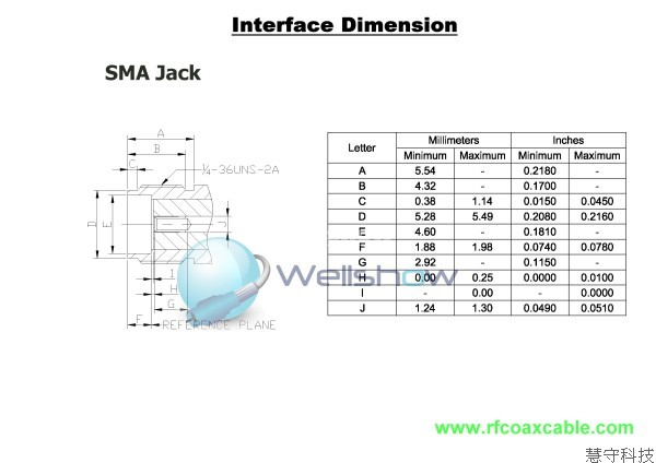 sma female jack bulkhead connector rf connectors  coaxial connectors  rf cable connectors