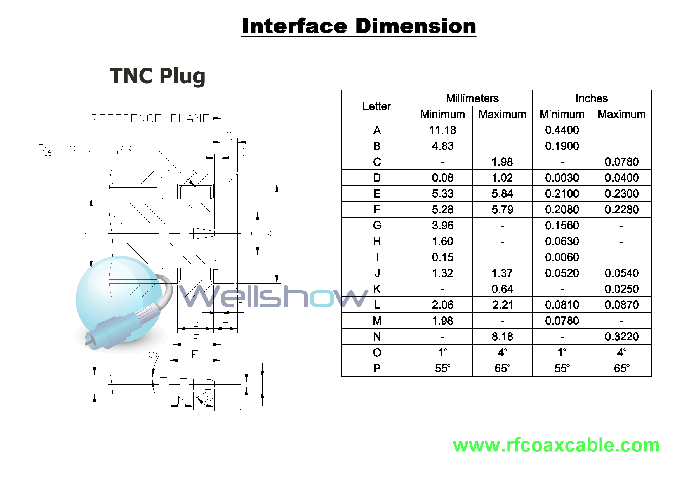 tnc male coaxial connectors  rf connectors  rf cable connectors  coaxial cable connectors  50